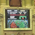 Diputados aprobó derogar el precio único del papel de diario